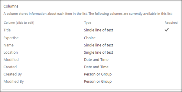List Item Operations In SharePoint 2016 Using REST API