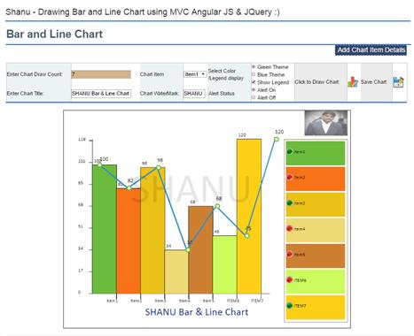 MVC Dynamic Bar And Line Chart Using WEB API, AngularJS And