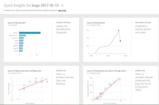 Quick Insights With Power BI