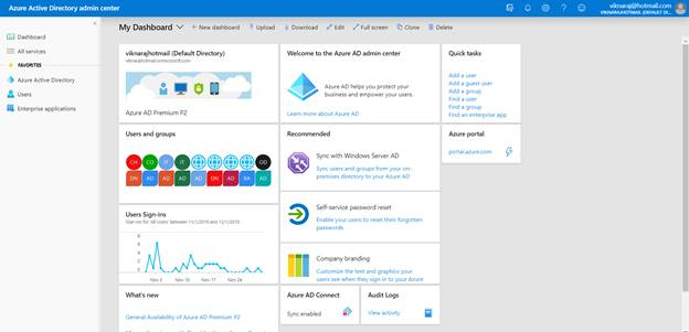 Sign-In Page Customization For Specific Branding In Azure