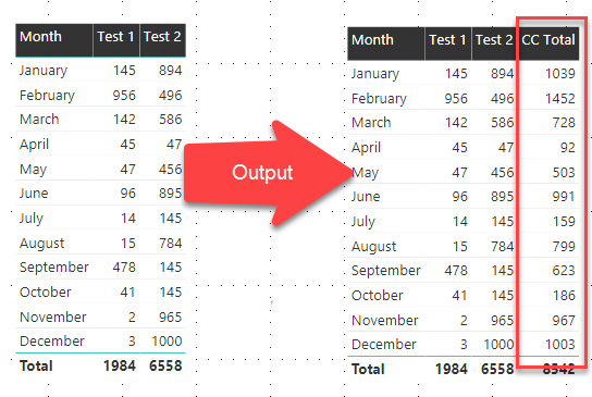 Add Multiple Columns Using DAX In Power BI