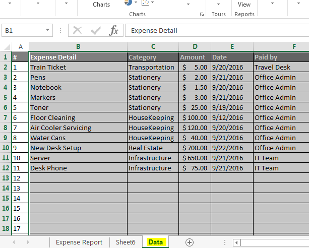 Creating Excel Charts And Writing A Macro To Refresh Data ...