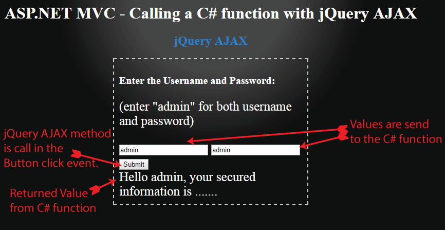 Calling A C# Function With jQuery AJAX In ASP NET MVC