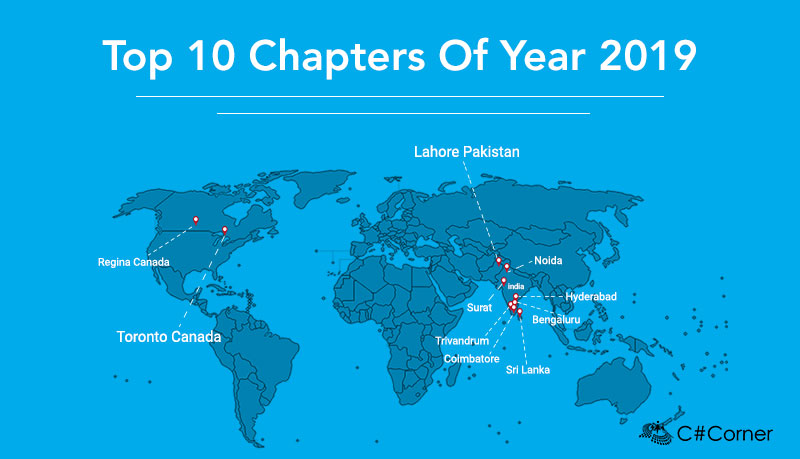 Top 10 Chapters Of Year 2019