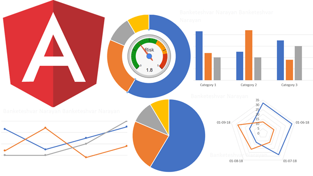 Top 10 Most Popular Charts In Angular With  NET Core API