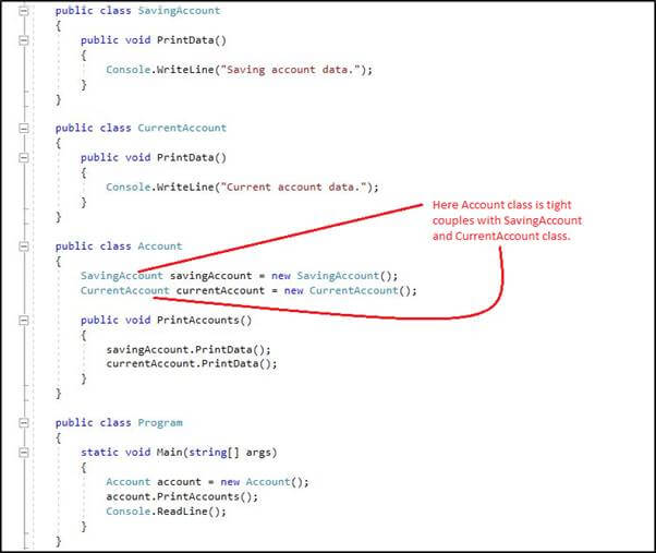 Use Of Interface With Real Time Examples, Interview Questions And Answers About Interface In C#